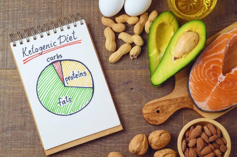 Ketogenic-Diet-web-824x549